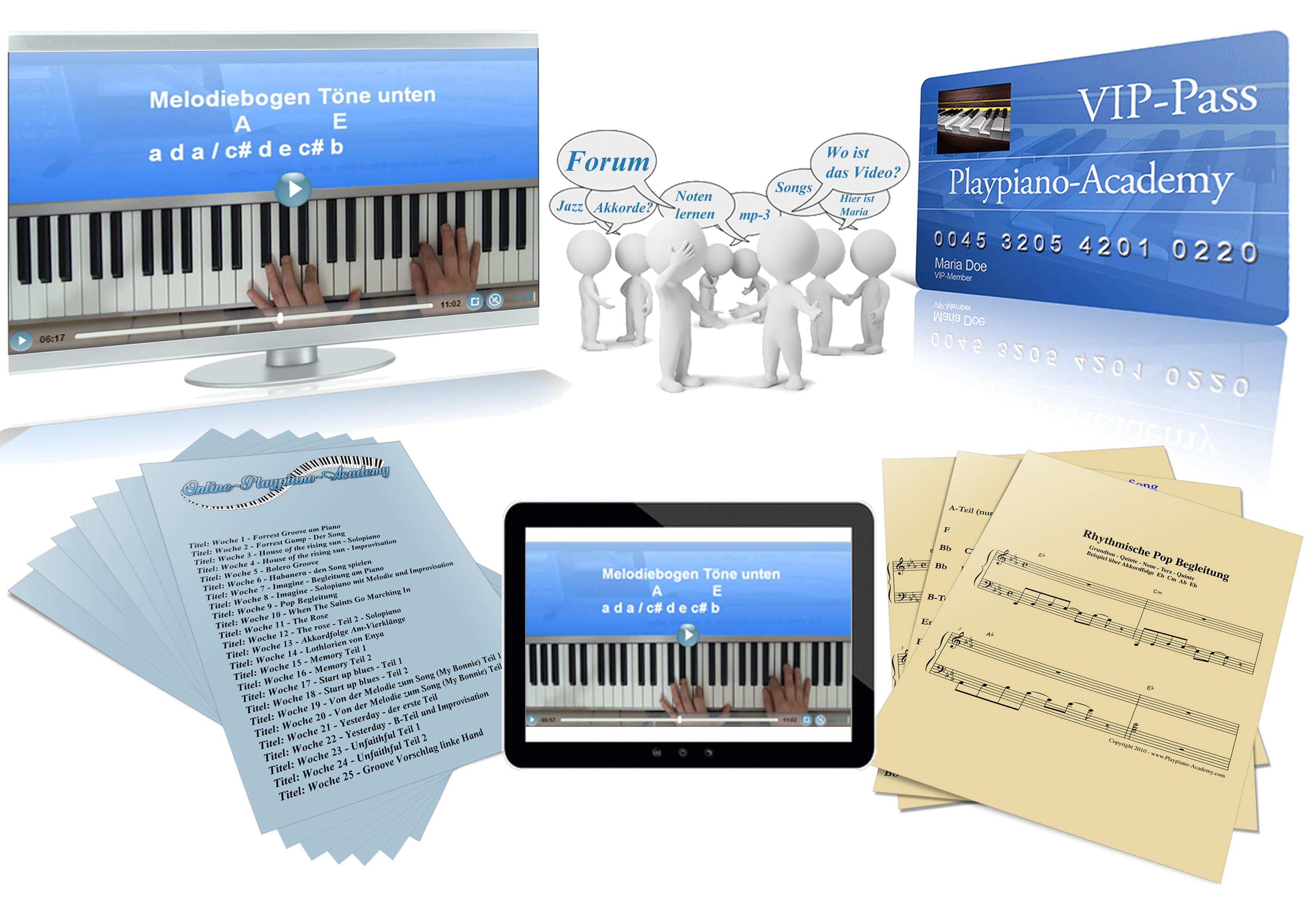 Frei Klavier Spielen Lernen